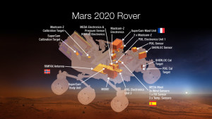 Mars2020Rover-Payload-20140731